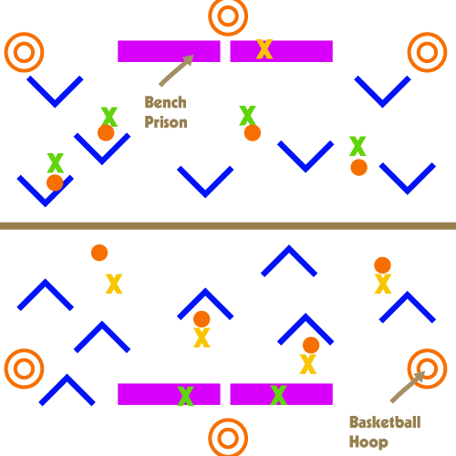 Barricade-Bench-Dodgeball